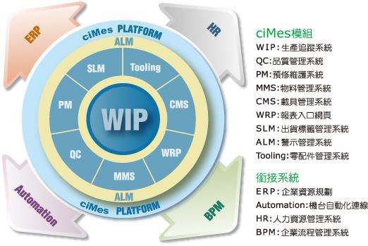 https://cimes.ares.com.tw/knowledges/knowledge/Images/ePaper_2007_12_01_1.jpg